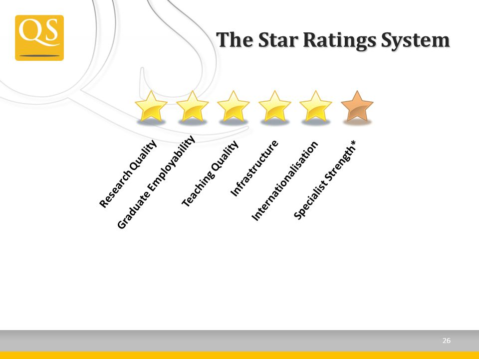 The Star Ratings System Research Quality Graduate Employability Teaching Quality Infrastructure Internationalisation Specialist Strength* 26