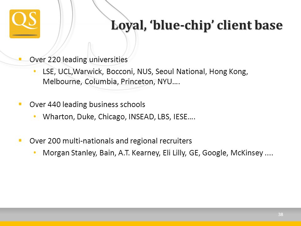 Loyal, blue-chip client base Over 220 leading universities LSE, UCL,Warwick, Bocconi, NUS, Seoul National, Hong Kong, Melbourne, Columbia, Princeton, NYU….