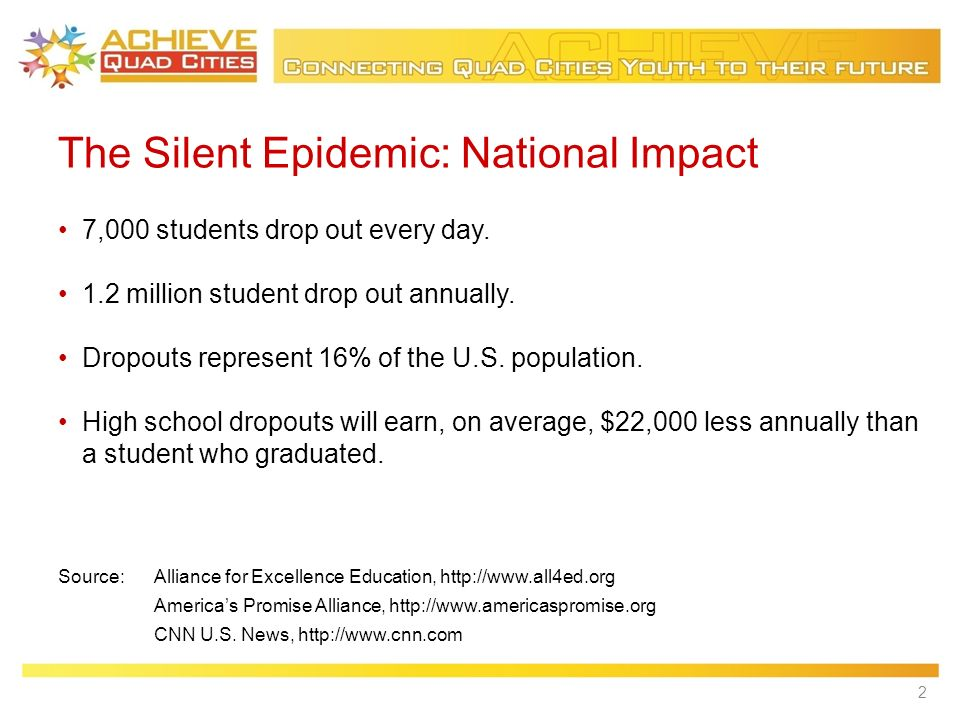 The Silent Epidemic: National Impact 7,000 students drop out every day.