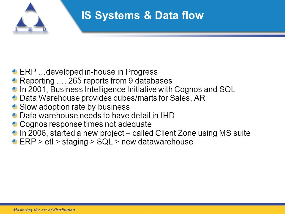 Mastering the art of distribution IS Systems & Data flow ERP …developed in-house in Progress Reporting ….
