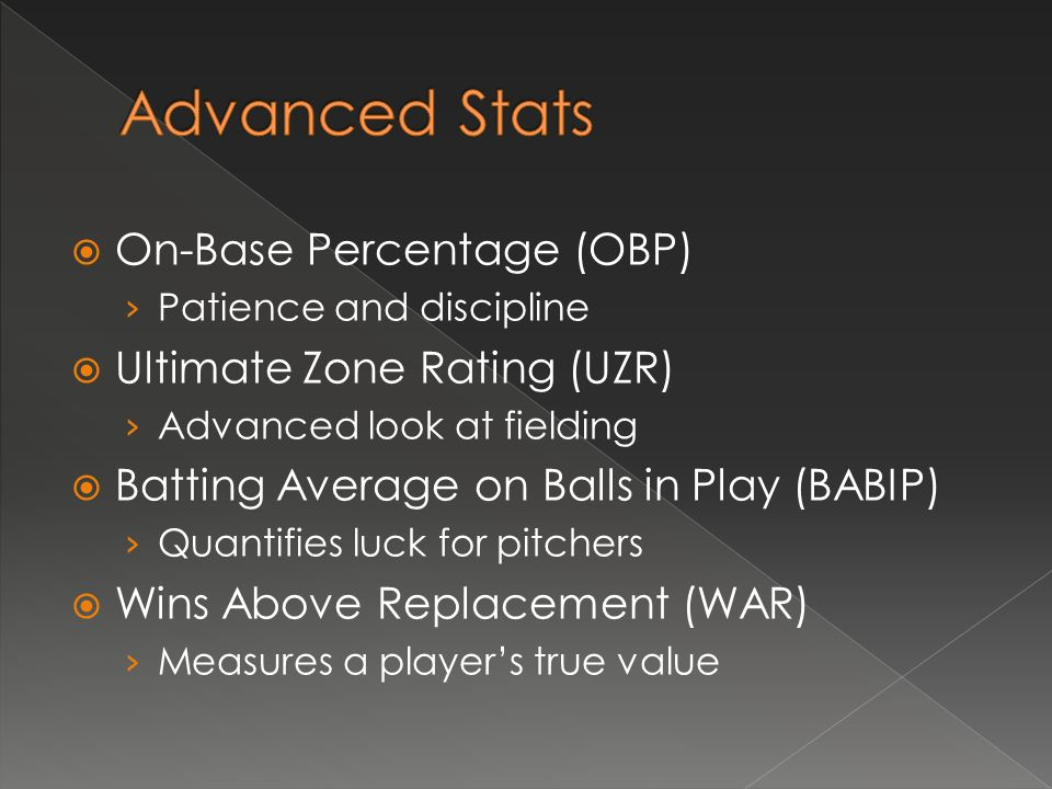 On-Base Percentage (OBP) Patience and discipline Ultimate Zone Rating (UZR) Advanced look at fielding Batting Average on Balls in Play (BABIP) Quantifies luck for pitchers Wins Above Replacement (WAR) Measures a players true value