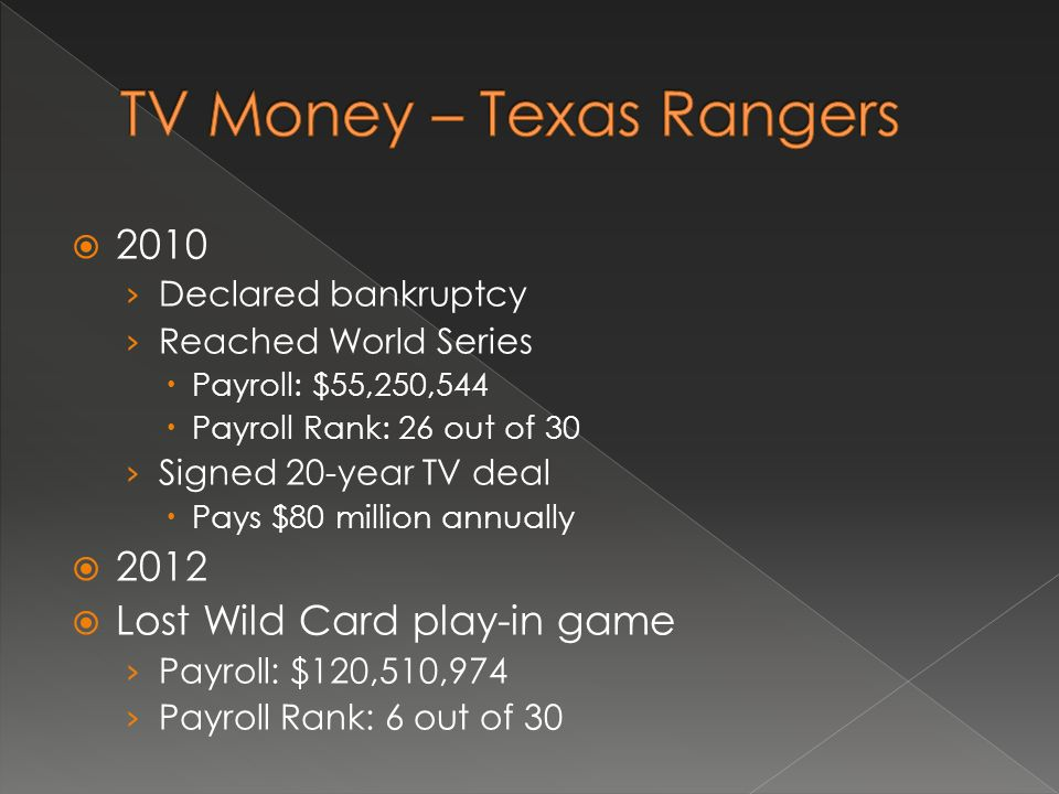 2010 Declared bankruptcy Reached World Series Payroll: $55,250,544 Payroll Rank: 26 out of 30 Signed 20-year TV deal Pays $80 million annually 2012 Lost Wild Card play-in game Payroll: $120,510,974 Payroll Rank: 6 out of 30