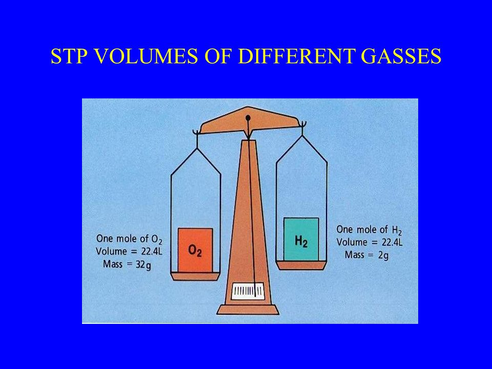 COMMONLY USED CONDITIONS OF TEMPERATURE AND PRESSURE ARE ZERO DEGREES CELSIUS AND ONE ATOMSPHERE PRESSURE THESE CONDITIONS ARE CALLED STANDARD TEMPERATURE AND STANDARD PRESSURE (STP) ONE MOLE OF ANY GAS OCCUPIES 22.4 LITERS AT STP CONDITIONS.