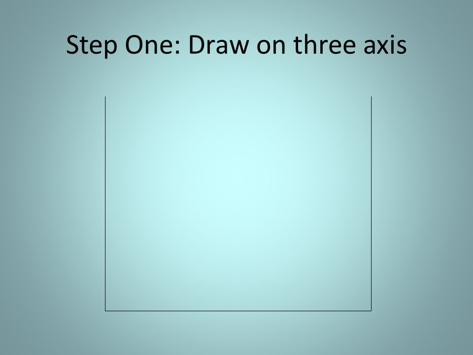 Step One: Draw on three axis