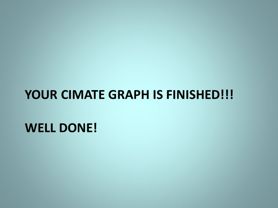YOUR CIMATE GRAPH IS FINISHED!!! WELL DONE!