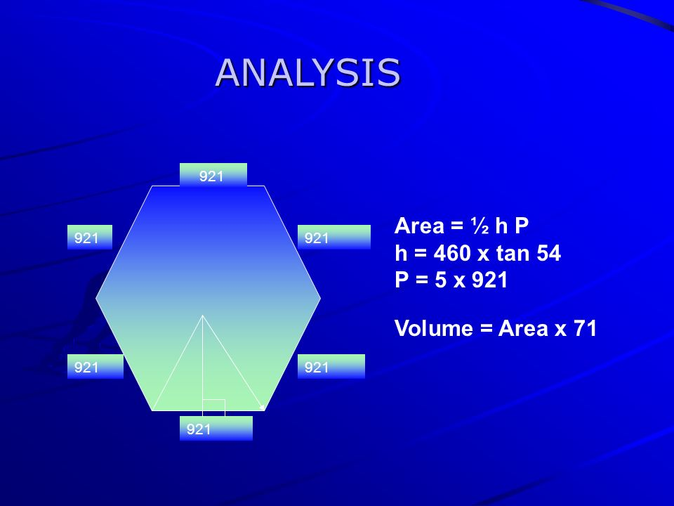 921 Area = ½ h P h = 460 x tan 54 P = 5 x 921 Volume = Area x 71 ANALYSIS