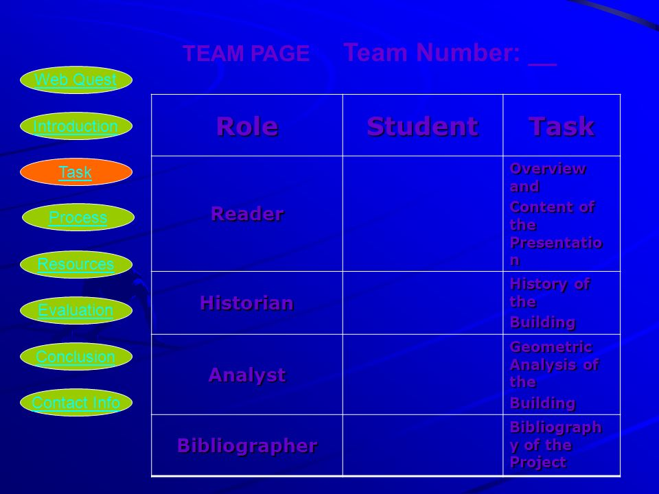 TEAM PAGE Team Number: __ RoleStudentTask Reader Overview and Content of the Presentatio n Historian History of the Building Analyst Geometric Analysis of the Building Bibliographer Bibliograph y of the Project Introduction Task Process Resources Evaluation Conclusion Web Quest Contact Info