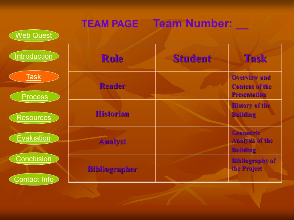 TEAM PAGE Team Number: __ RoleStudentTask Reader Overview and Content of the Presentation Historian History of the Building Analyst Geometric Analysis of the Building Bibliographer Bibliography of the Project Introduction Task Process Resources Evaluation Conclusion Web Quest Contact Info
