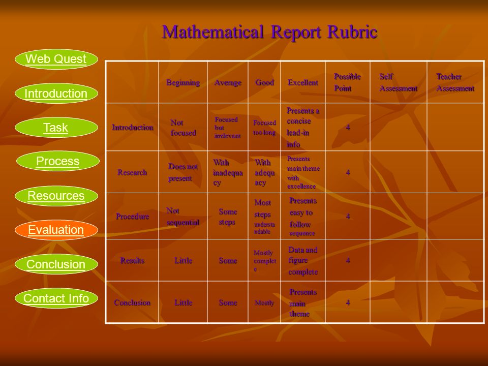 Mathematical Report Rubric Mathematical Report RubricBeginningAverageGoodExcellentPossiblePointSelfAssessmentTeacherAssessment Introduction Not focused Focused but irrelevant Focused too long Presents a concise lead-ininfo4 Research Does not present With inadequa cy With adequ acy Presents main theme with excellence 4 ProcedureNotsequential Some steps Moststeps understa ndable Presents easy to follow sequence 4 ResultsLittleSome Mostly complet e Data and figure complete4 ConclusionLittleSomeMostlyPresents main theme 4 Introduction Task Process Resources Evaluation Conclusion Web Quest Contact Info