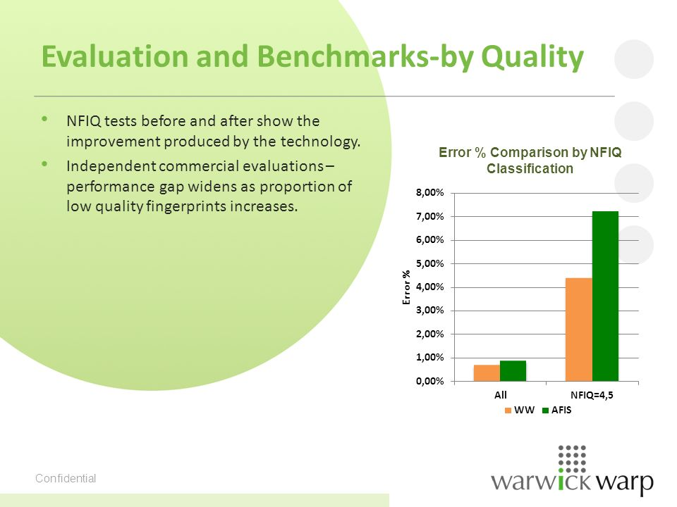 Confidential Evaluation and Benchmarks-by Quality NFIQ tests before and after show the improvement produced by the technology.