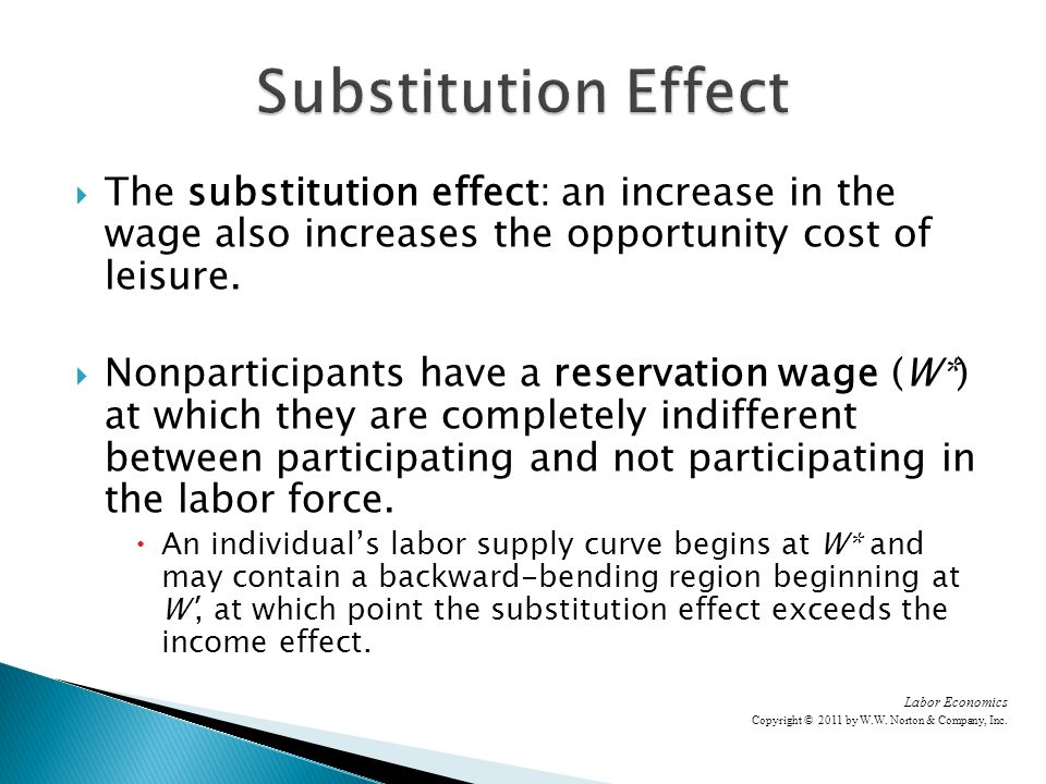 The substitution effect: an increase in the wage also increases the opportunity cost of leisure.