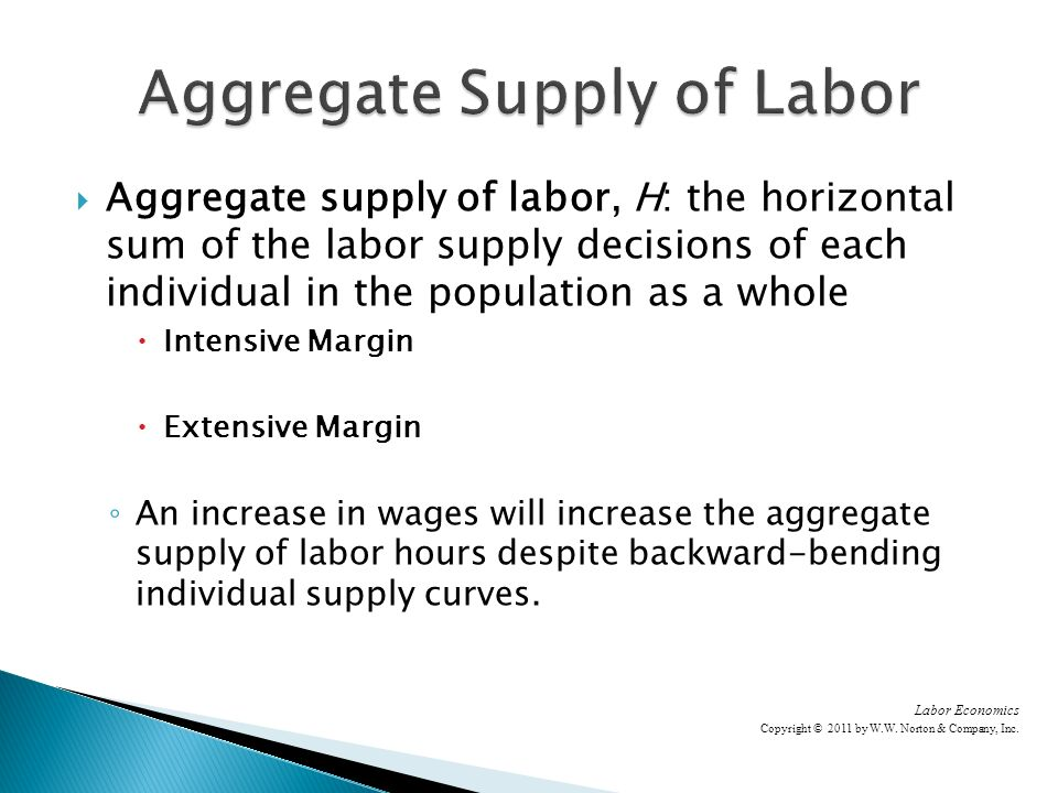Aggregate supply of labor, H: the horizontal sum of the labor supply decisions of each individual in the population as a whole Intensive Margin Extensive Margin An increase in wages will increase the aggregate supply of labor hours despite backward-bending individual supply curves.