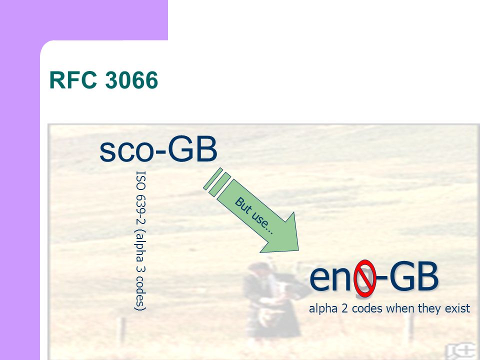 RFC 3066 sco-GB ISO (alpha 3 codes) But use… eng-GB alpha 2 codes when they exist