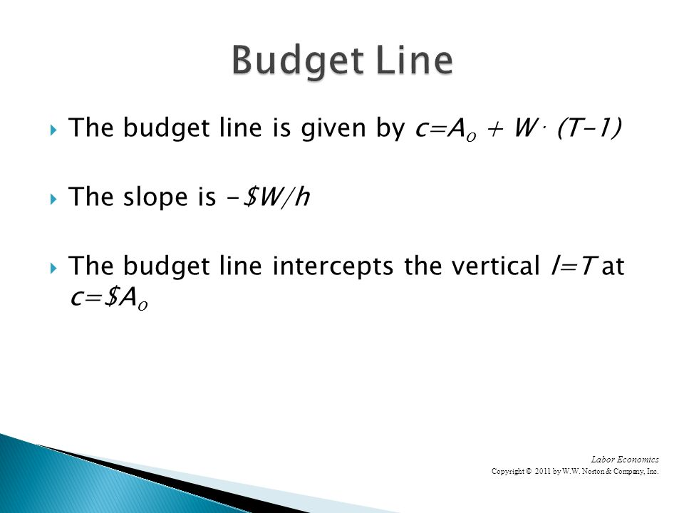 The budget line is given by c=A o + W.