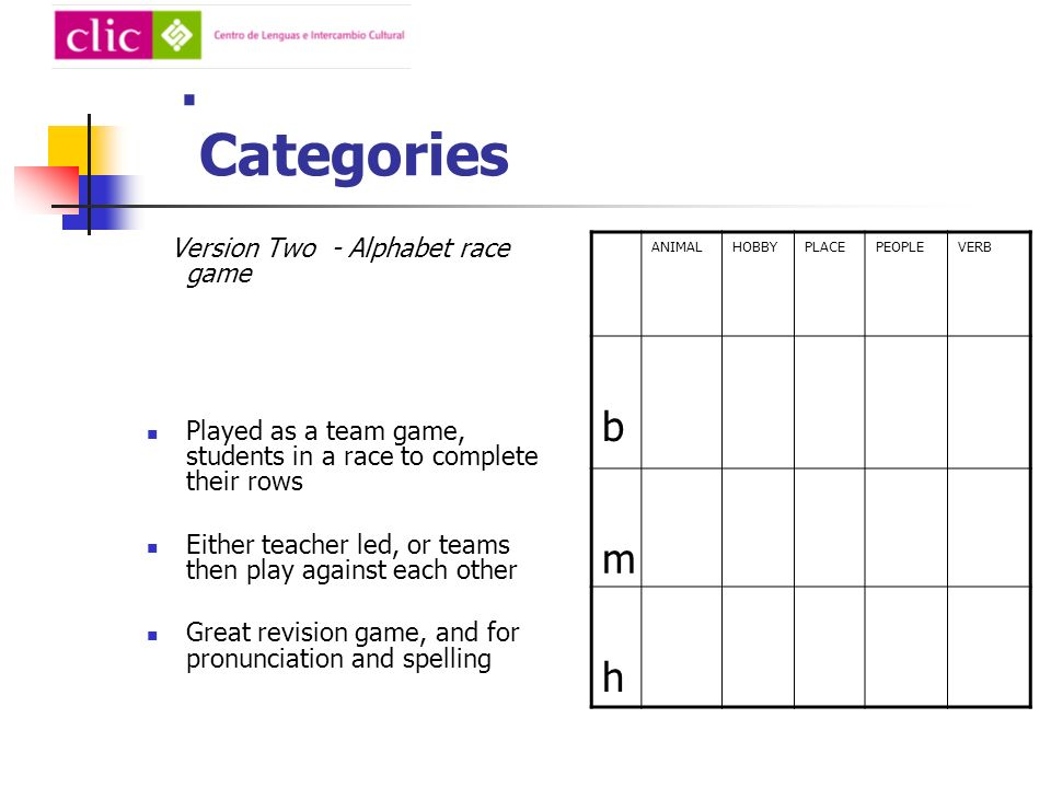 . Categories Version Two - Alphabet race game Played as a team game, students in a race to complete their rows Either teacher led, or teams then play against each other Great revision game, and for pronunciation and spelling ANIMALHOBBYPLACEPEOPLEVERB b m h