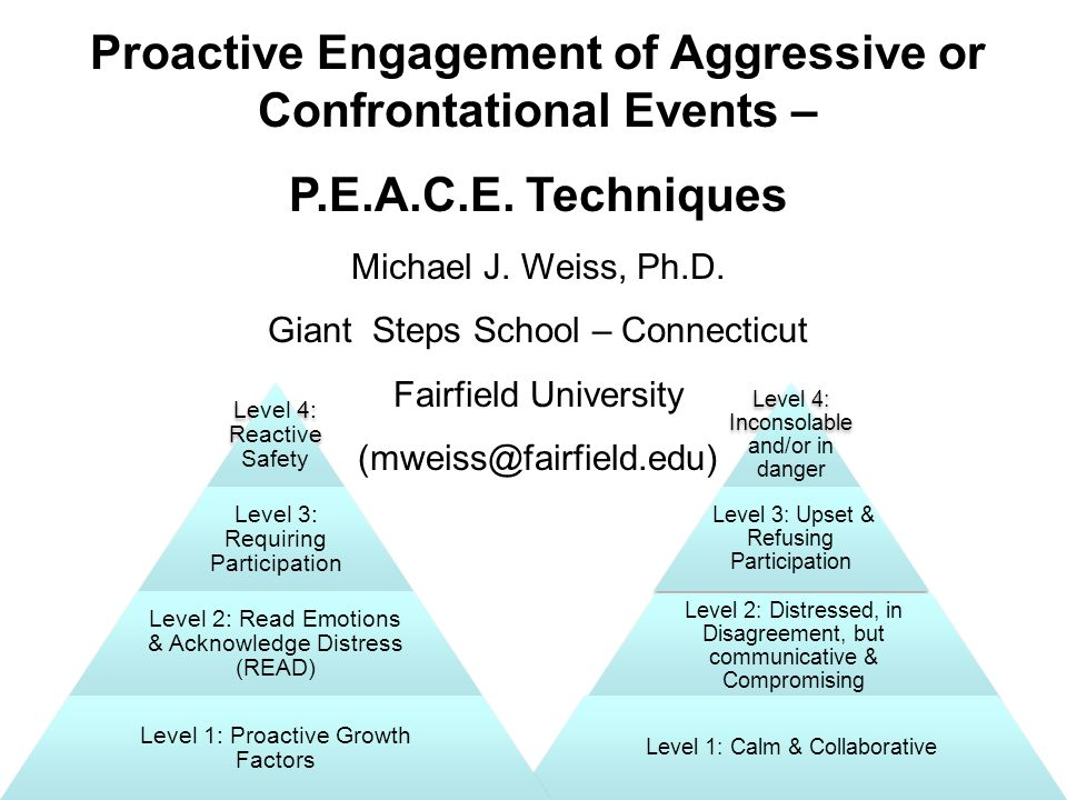 Proactive Engagement of Aggressive or Confrontational Events – P.E.A.C.E.