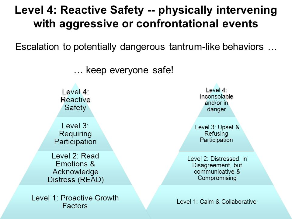 Level 4: Reactive Safety -- physically intervening with aggressive or confrontational events Escalation to potentially dangerous tantrum-like behaviors … … keep everyone safe.