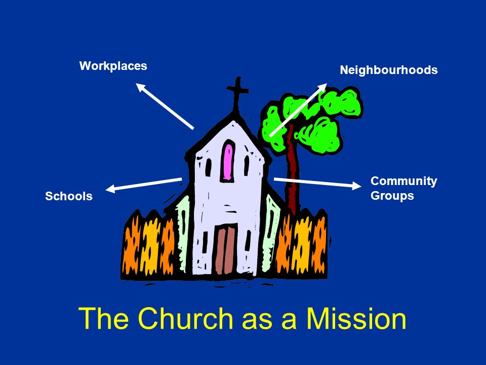 Neighbourhoods Workplaces Community Groups Schools The Church as a Mission