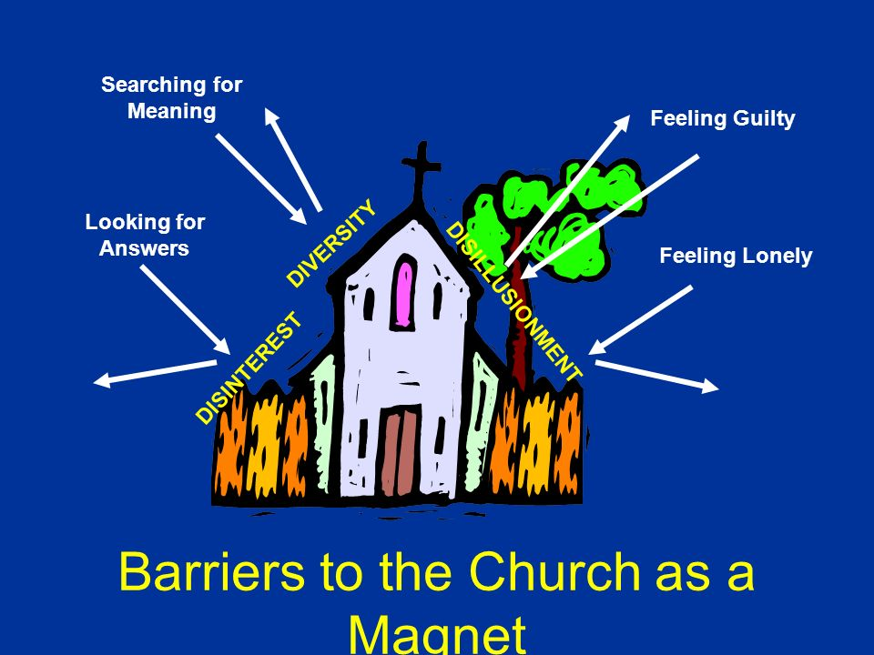Searching for Meaning Looking for Answers Feeling Guilty Feeling Lonely Barriers to the Church as a Magnet DIVERSITY DISILLUSIONMENT DISINTEREST