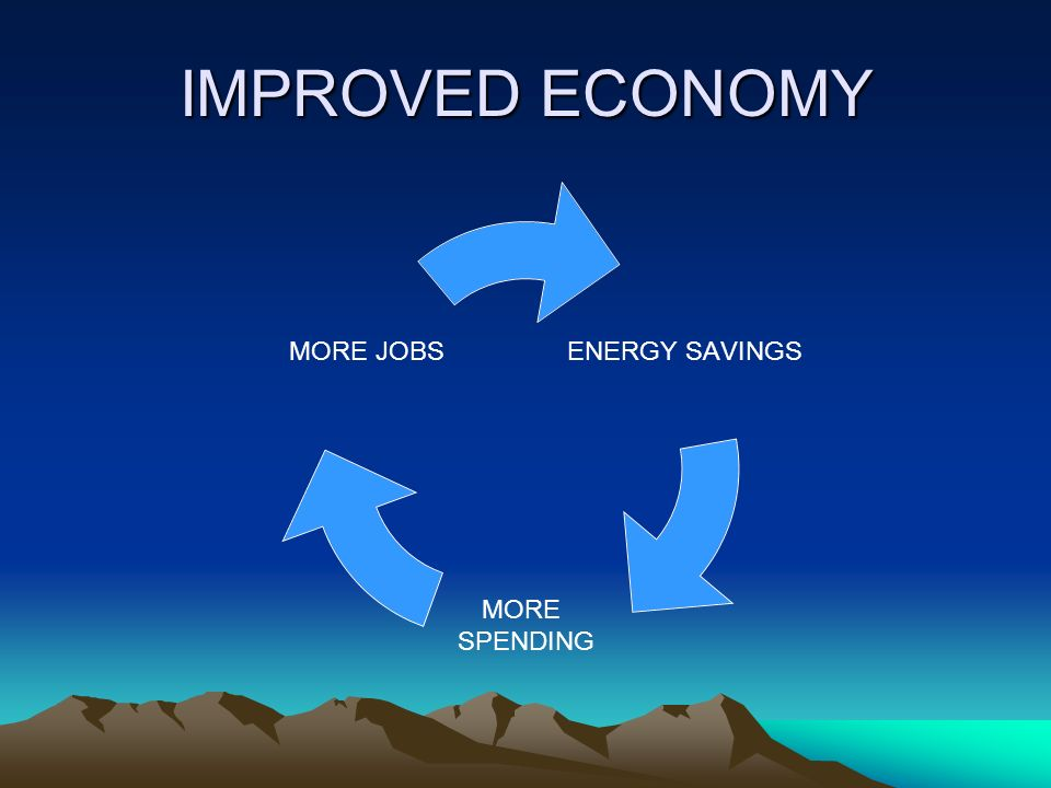 IMPROVED ECONOMY ENERGY SAVINGS MORE SPENDING MORE JOBS