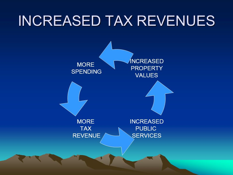 INCREASED TAX REVENUES MORE SPENDING MORE TAX REVENUE INCREASED PUBLIC SERVICES INCREASED PROPERTY VALUES