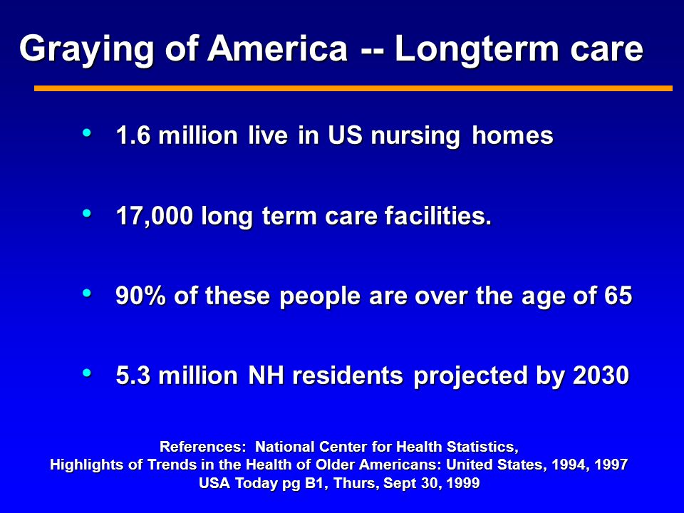 1.6 million live in US nursing homes 1.6 million live in US nursing homes 17,000 long term care facilities.
