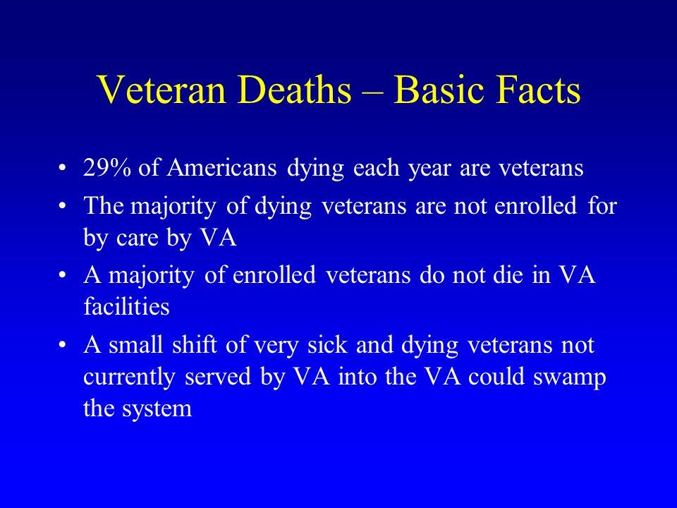Veteran Deaths – Basic Facts 29% of Americans dying each year are veterans The majority of dying veterans are not enrolled for by care by VA A majority of enrolled veterans do not die in VA facilities A small shift of very sick and dying veterans not currently served by VA into the VA could swamp the system