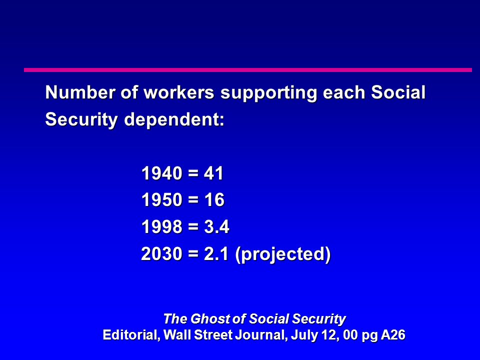 Number of workers supporting each Social Security dependent: 1940 = = = = 2.1 (projected) The Ghost of Social Security Editorial, Wall Street Journal, July 12, 00 pg A26