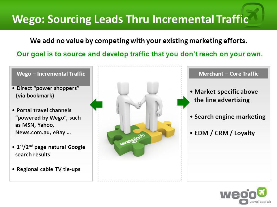 Wego: Sourcing Leads Thru Incremental Traffic We add no value by competing with your existing marketing efforts.