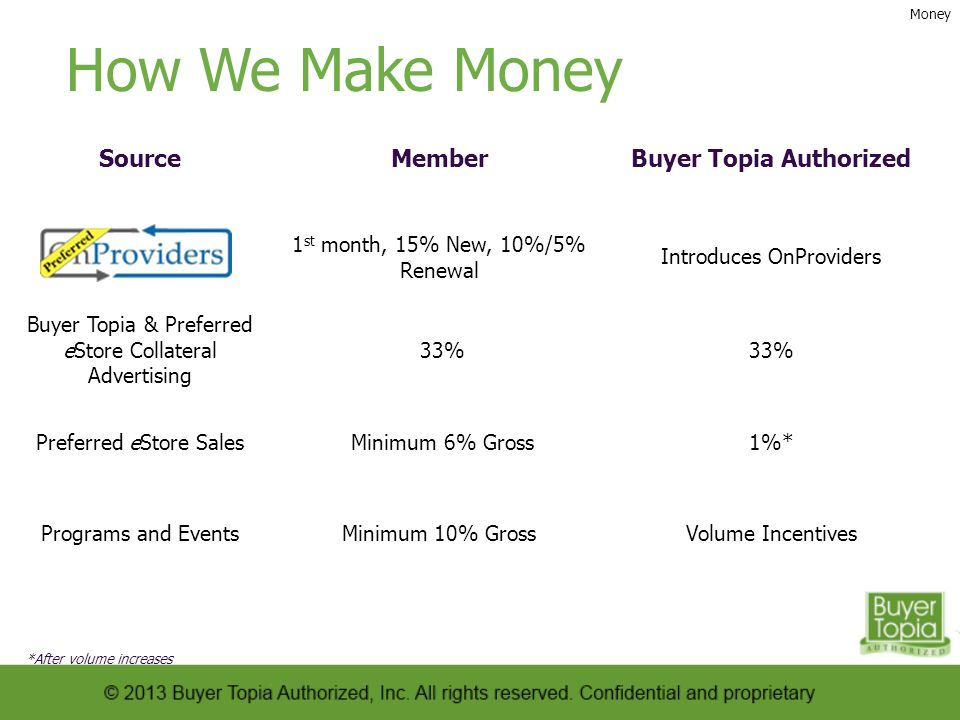 How We Make Money Money SourceMemberBuyer Topia Authorized 1 st month, 15% New, 10%/5% Renewal Introduces OnProviders Buyer Topia & Preferred eStore Collateral Advertising 33% Preferred eStore Sales Minimum 6% Gross1%* Programs and EventsMinimum 10% GrossVolume Incentives *After volume increases
