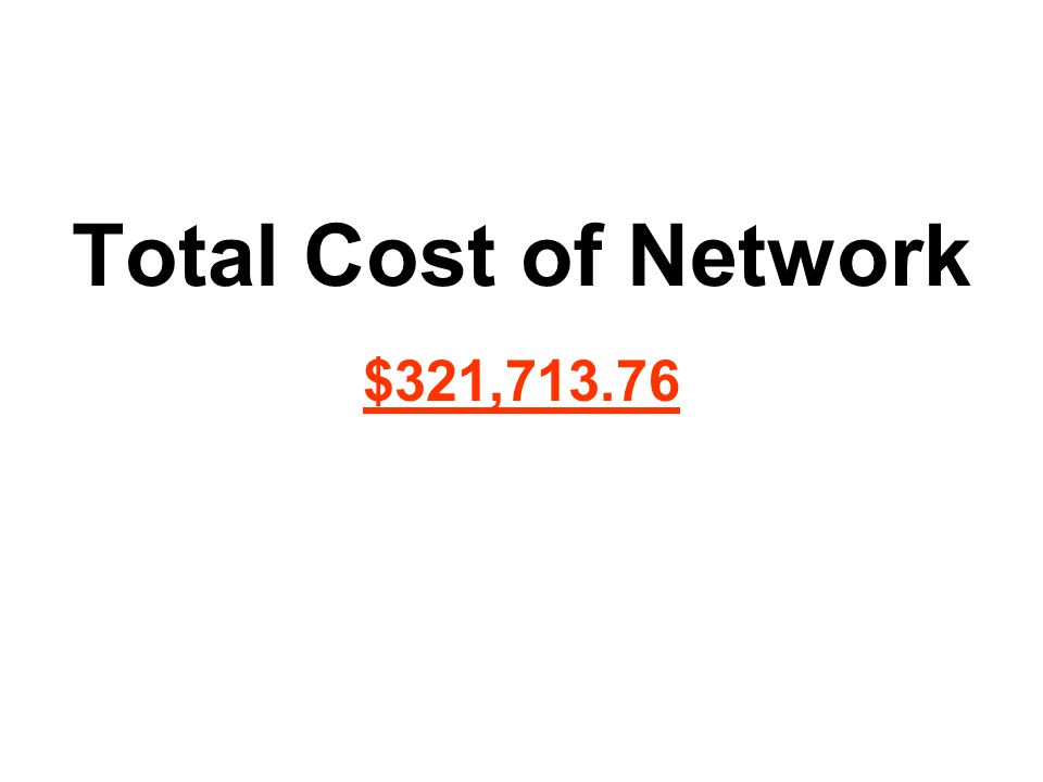 Total Cost of Network $321,713.76