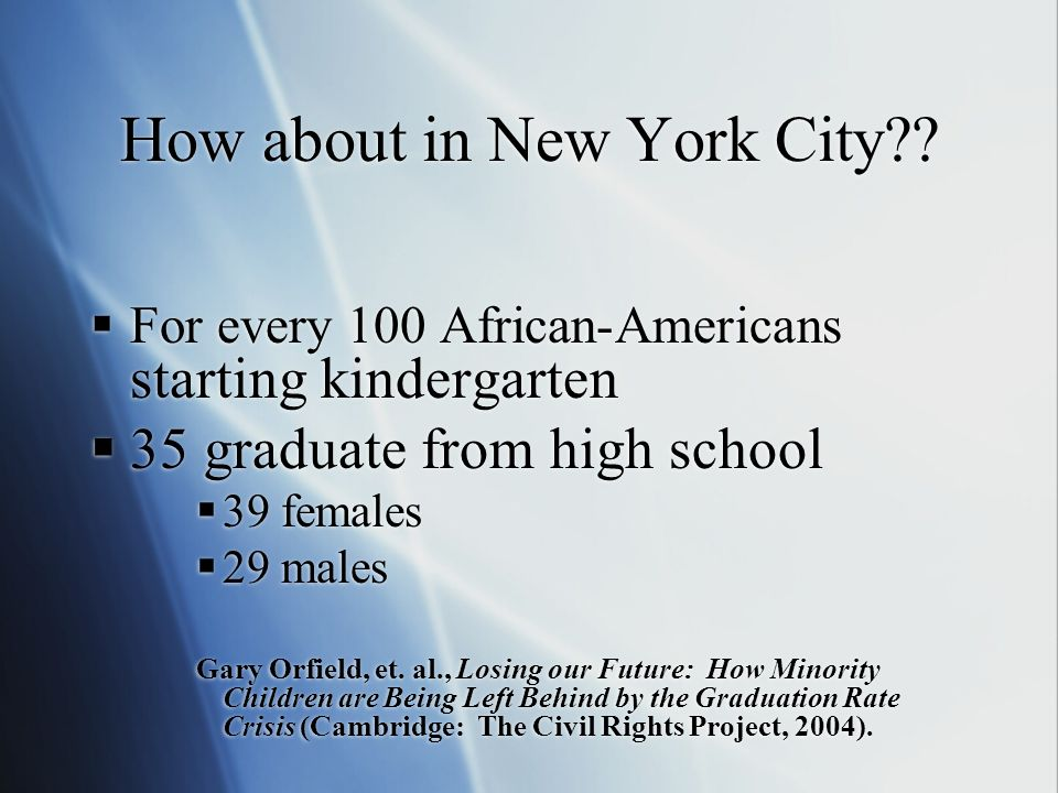 Of Every 100 African Americans Starting Kindergarten: : (25-to 29-Year-Olds) Source: US Department of Commerce, Bureau of the Census.