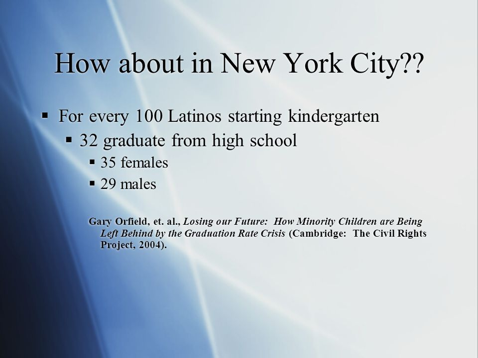 Of Every 100 Latinos Starting Kindergarten : (25-to 29-Year-Olds) Source: US Department of Commerce, Bureau of the Census.