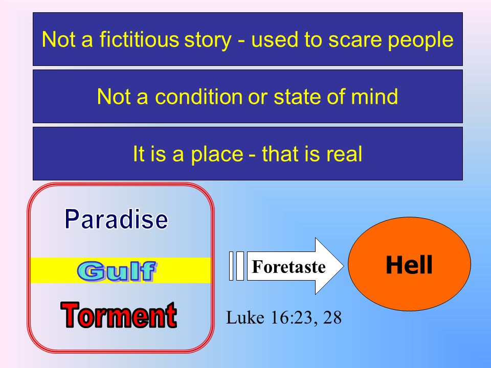 Not a fictitious story - used to scare people Not a condition or state of mind Hell Foretaste Luke 16:23, 28 It is a place - that is real