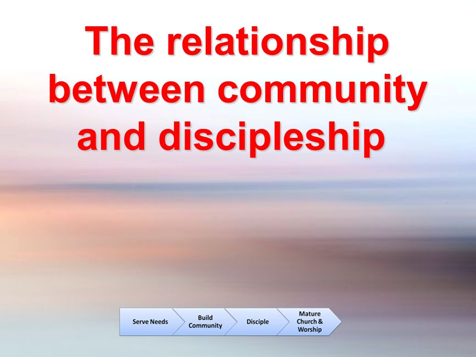 The relationship between community and discipleship