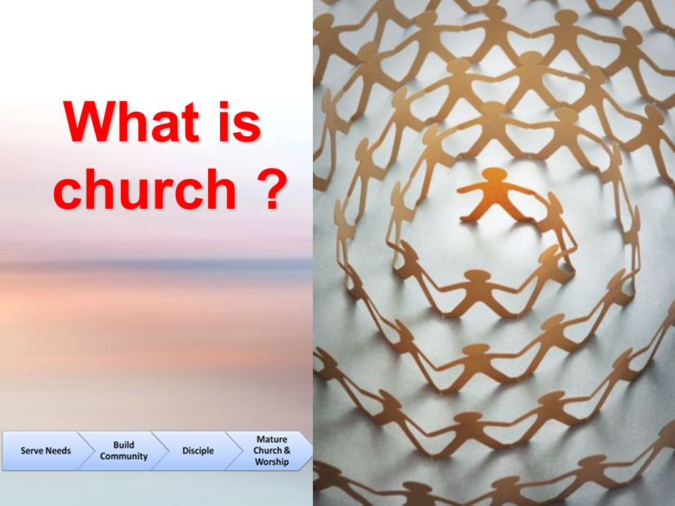 What is church church