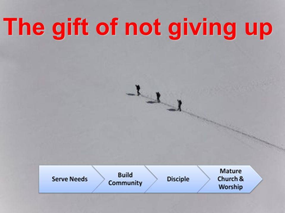 The gift of not giving up