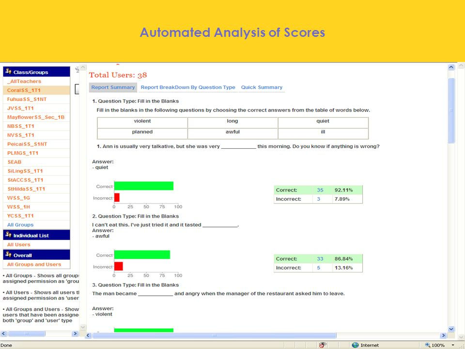 Automated Analysis of Scores