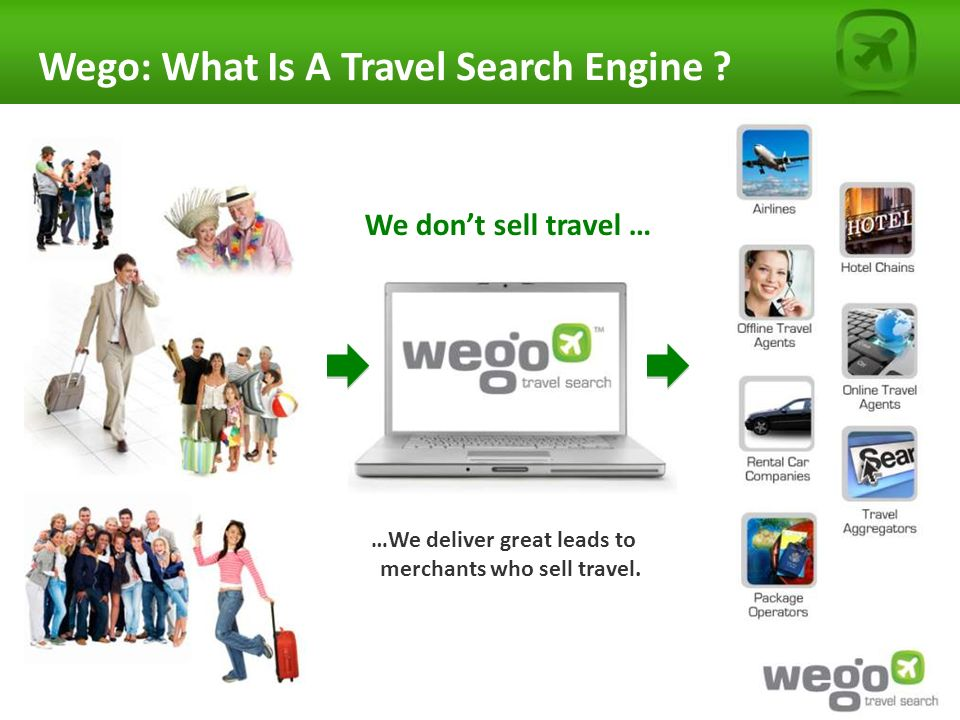Wego: What Is A Travel Search Engine .