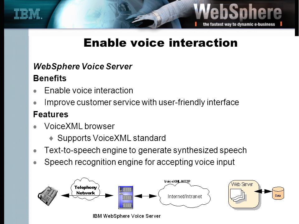 Enable voice interaction WebSphere Voice Server Benefits Enable voice interaction Improve customer service with user-friendly interface Features VoiceXML browser Supports VoiceXML standard Text-to-speech engine to generate synthesized speech Speech recognition engine for accepting voice input
