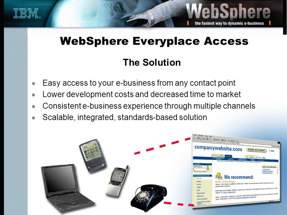 WebSphere Everyplace Access Easy access to your e-business from any contact point Lower development costs and decreased time to market Consistent e-business experience through multiple channels Scalable, integrated, standards-based solution The Solution