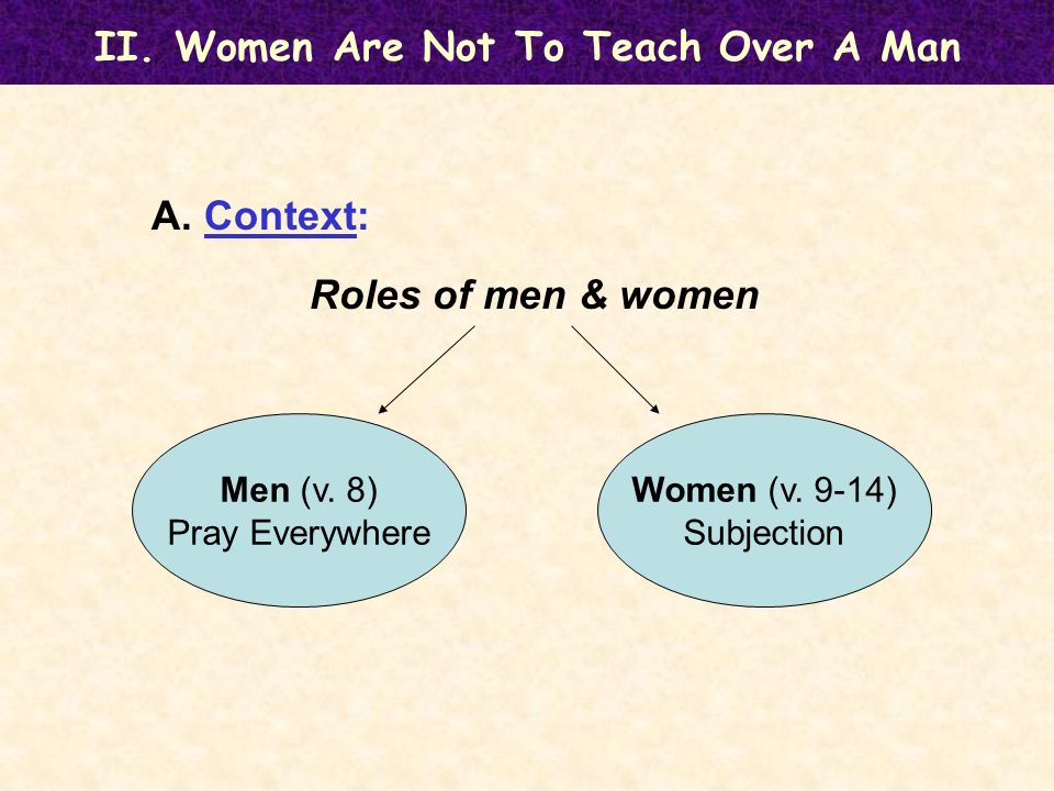 II. Women Are Not To Teach Over A Man A. Context: Roles of men & women Men (v.