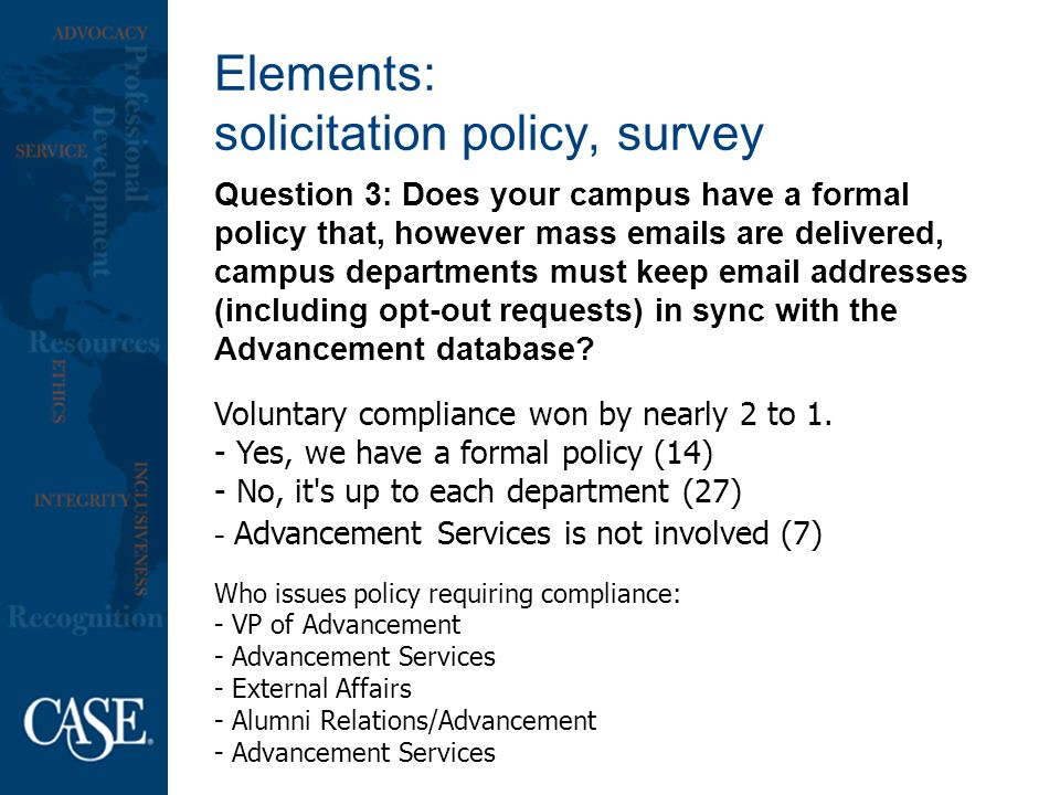 Elements: solicitation policy, survey Question 3: Does your campus have a formal policy that, however mass  s are delivered, campus departments must keep  addresses (including opt-out requests) in sync with the Advancement database.