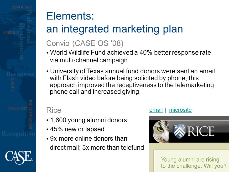 Elements: an integrated marketing plan Convio (CASE OS 08) World Wildlife Fund achieved a 40% better response rate via multi-channel campaign.