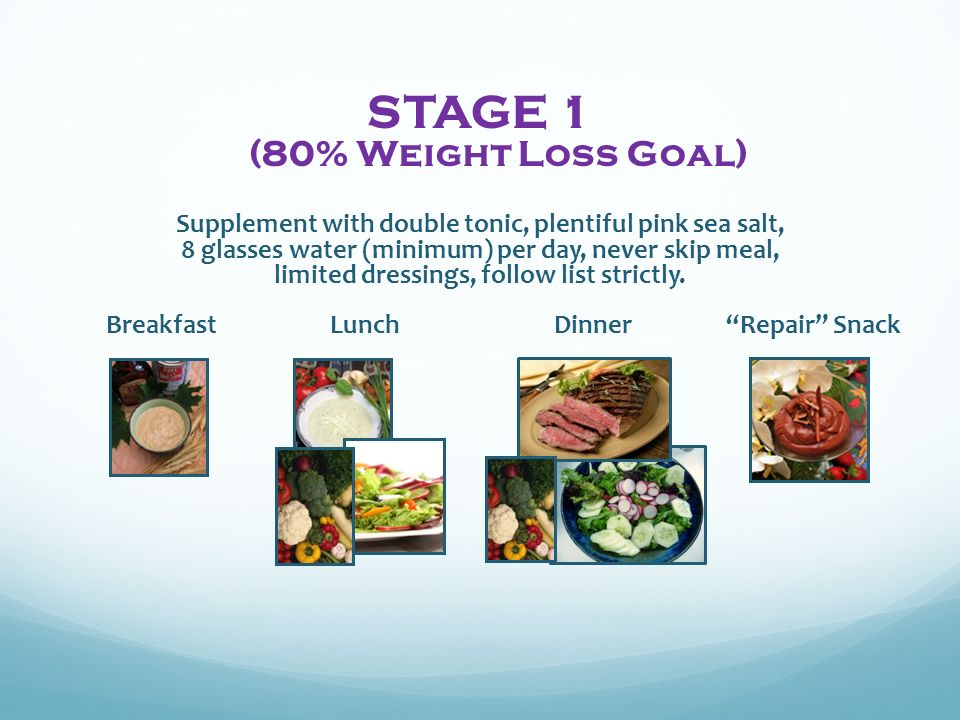 STAGE 1 (80% Weight Loss Goal) BreakfastLunchDinnerRepair Snack Supplement with double tonic, plentiful pink sea salt, 8 glasses water (minimum) per day, never skip meal, limited dressings, follow list strictly.