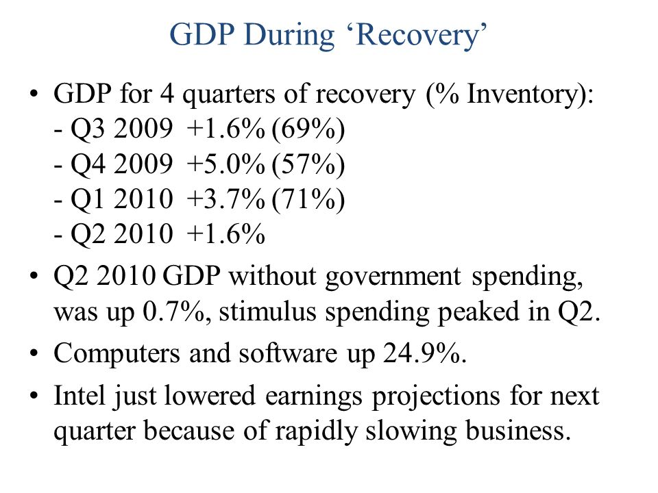 GDP During Recovery GDP for 4 quarters of recovery (% Inventory): - Q % (69%) - Q % (57%) - Q % (71%) - Q % Q GDP without government spending, was up 0.7%, stimulus spending peaked in Q2.