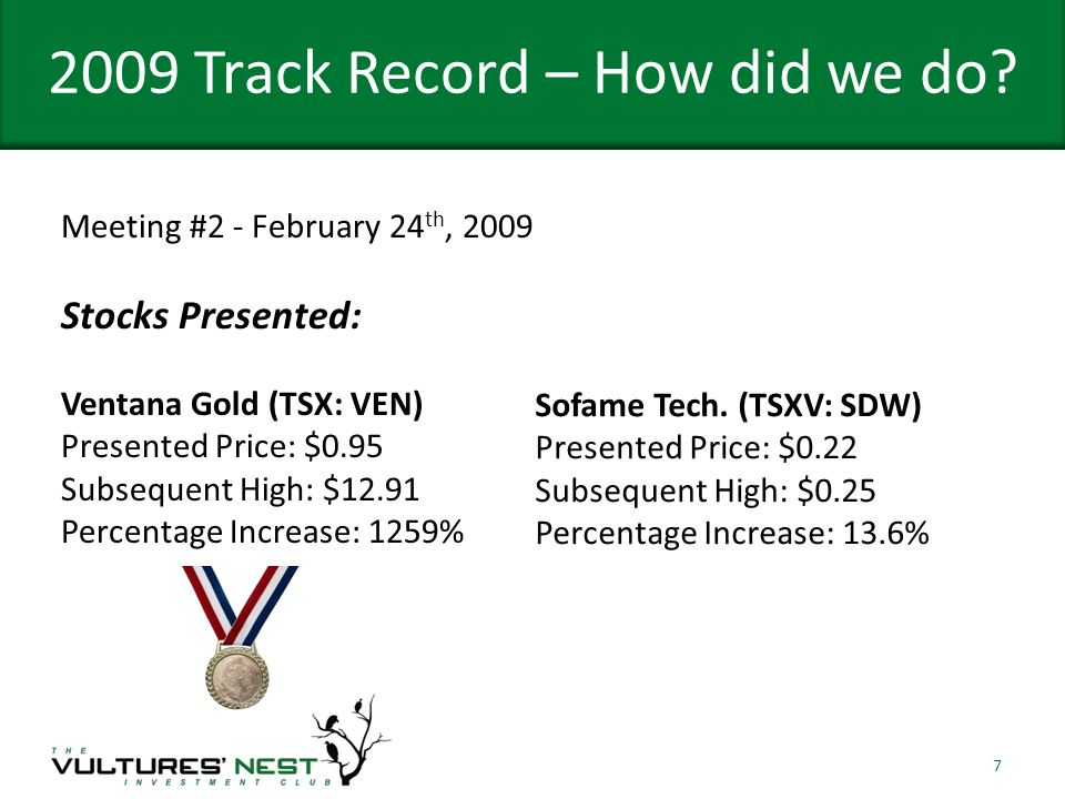 2009 Track Record – How did we do.