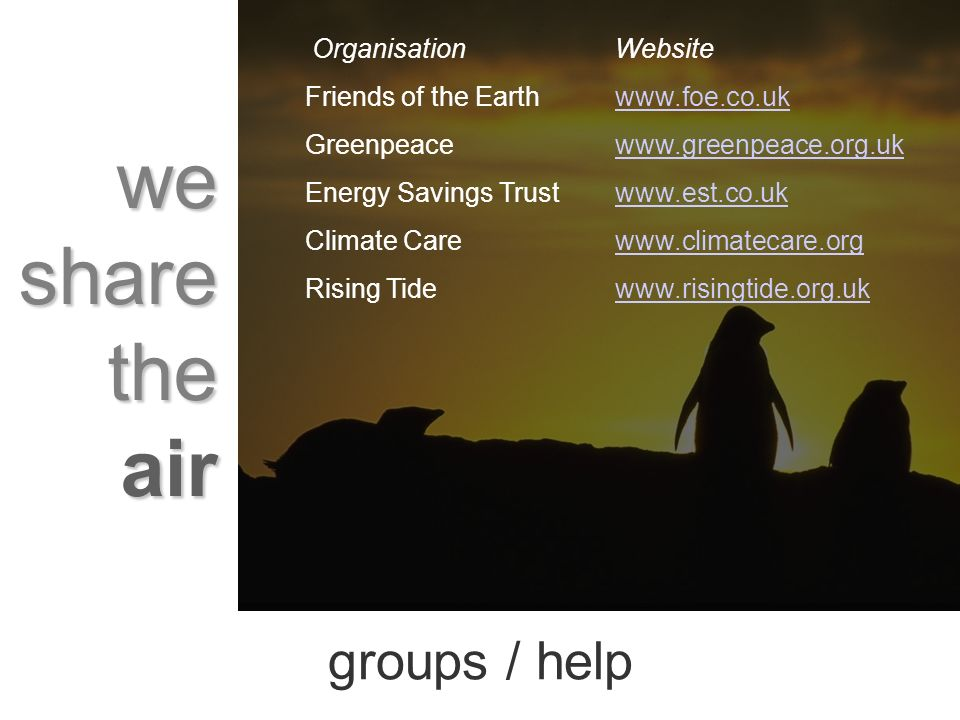 we share the air groups / help Organisation Website Friends of the Earth www.foe.co.ukwww.foe.co.uk Greenpeace www.greenpeace.org.ukwww.greenpeace.org.uk Energy Savings Trust www.est.co.ukwww.est.co.uk Climate Care www.climatecare.orgwww.climatecare.org Rising Tide www.risingtide.org.ukwww.risingtide.org.uk