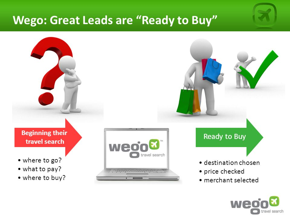 Wego – Ready to Buy Leads Beginning their travel search Ready to Buy Wego: Great Leads are Ready to Buy where to go.