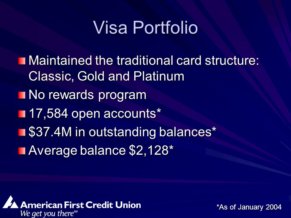 Visa Portfolio Maintained the traditional card structure: Classic, Gold and Platinum No rewards program 17,584 open accounts* $37.4M in outstanding balances* Average balance $2,128* *As of January 2004